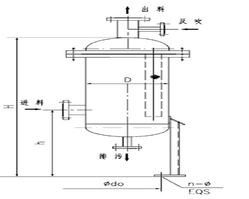 陶瓷滤芯精细过滤器JGP型