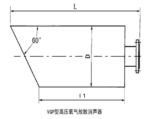 GP型高压氧气放散消声器