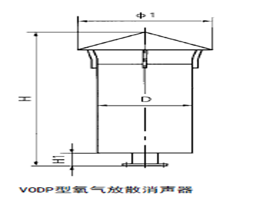 ODP型氧气放散消声器