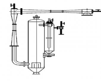 4SP系列四级蒸汽喷射真空泵