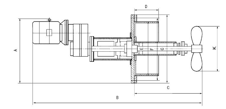 一、基本原理 侧向伸入式搅拌机是由储罐的侧壁伸入罐内,它通过法兰盖与罐体的开口法兰相联结。搅拌机的桨叶为船用螺旋桨 型。由于螺旋桨的转动,使罐内液体产生两个方向的运动,一个沿着螺旋桨轴线方向向前运动,另一个沿螺旋桨圆周方向 的运动。轴线方向的运动,由于受到罐壁的阻碍而使罐内液体沿着罐壁作圆周方向的运动,而液体沿螺旋桨圆周方向的运 动,就使罐内液体上下翻动,这样就使罐内液体得到搅拌,并可防止罐内沉积物的堆积。 二、设备作用 侧向伸入式搅拌机适于安装在储存粘度较低液体的大中型立式储罐上,其作用: 1.防止储罐